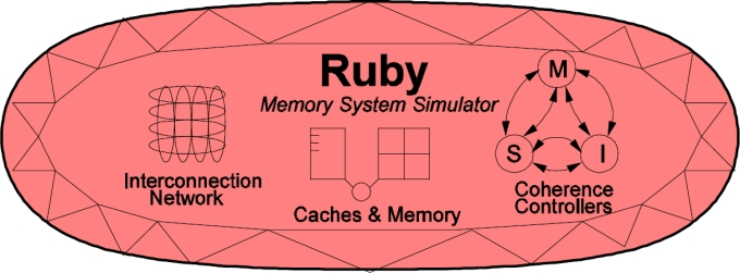 ruby_overview.jpg